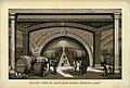 Anheuser-Busch Brewery. Cellar view. From Anheuser-Busch Souvenir of St. Louis.jpg