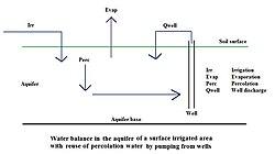 definition of aquifer