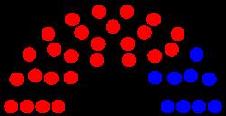 Arkansas Sen 2019.png