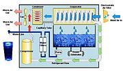 Atmospheric Water Generator diagram