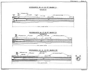 Ordnance BLC 15-pounder - Image: BLC 15 pounder gun Mark I, II, IV barrel diagrams