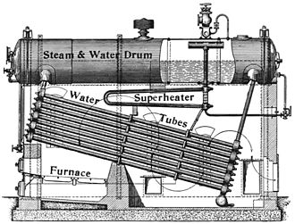 Babcock & Wilcox - Image: Babcock and Wilcox boiler, section (Heat Engines, 1913)