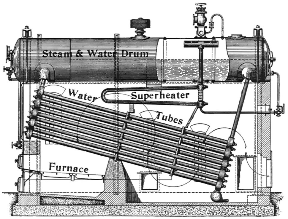 Babcock and Wilcox boiler, section (Heat Engines, 1913)