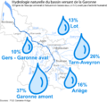 Carte hydrologie naturelle garonne.png