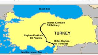 Ceyhan-Kırıkkale Oil Pipeline