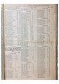 Chernigovsky uezd zemlevlad 95 1906 StateDumaVoters.pdf