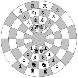 Circular chess - Starting position for modern circular chess