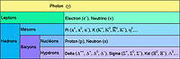 Classement particules.jpg