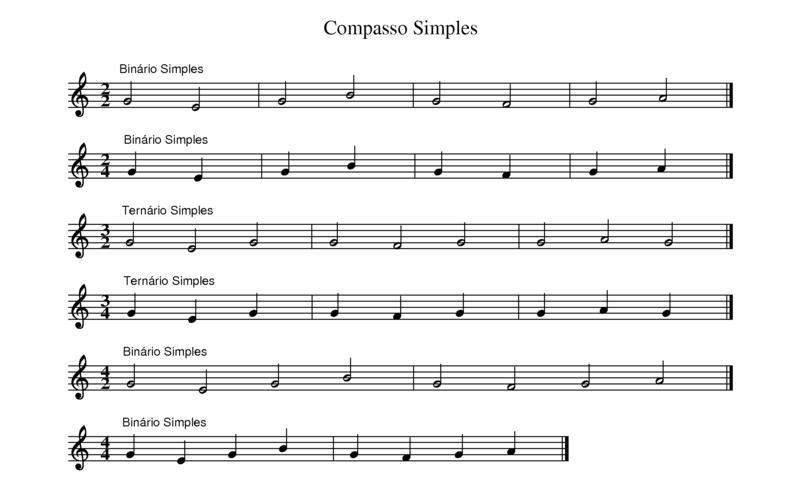 Pauta demonstrando compassos binários e ternários simples.