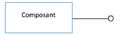 Composant avec interface.png