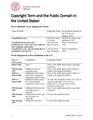 Copyrightterm.pdf