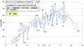 Correlations-codons-GC-DRNA-gaa.png