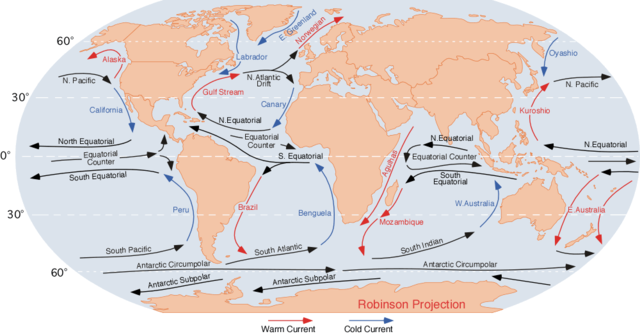 Схема основных океанических