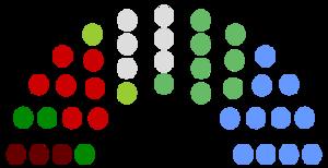 Dún Laoghaire–Rathdown County Council - Image: Dún Laoghaire–Rathdown County Council Composition
