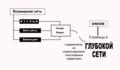 Deep web diagram RU.png
