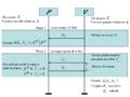 Distance bounding protocole de Hancke et Kuhn.png
