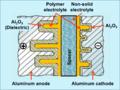 E-cap-construction-principle-3-hybrid-polymer.png
