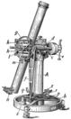EB1911 Telescope - Fig. 24. Zenith Telescope.png