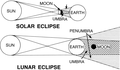 Eclipse 2 (PSF).png