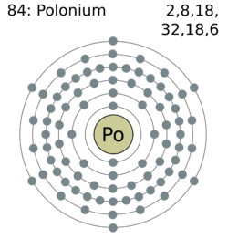 Electron shell 084 polonium.png