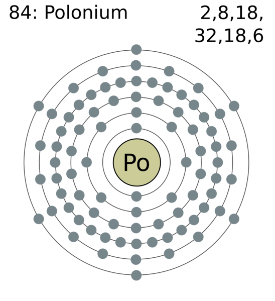 http://upload.wikimedia.org/wikipedia/commons/thumb/9/9b/Electron_shell_084_polonium.png/548px-Electron_shell_084_polonium.png