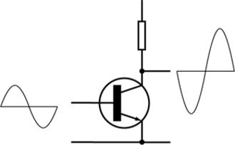Power amplifier classes - Class-A amplifier