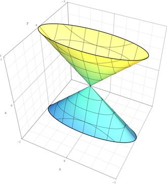 Divisor (algebraic geometry) - The affine quadric cone  xy = z2.