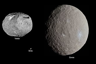 Spherical Earth - Composite image showing the round dwarf planet Ceres; the slightly smaller, mostly round Vesta; and the much smaller, much lumpier Eros