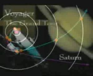 ملف:Excerpt on Saturn from The Grand Tour of Voyager.ogv
