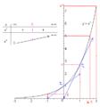 Exponencial gráfico.png