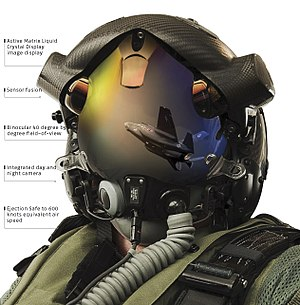 The Helmet-Mounted Display System developed fo...