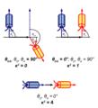 FRET cz kappa2 orientation factor.tif