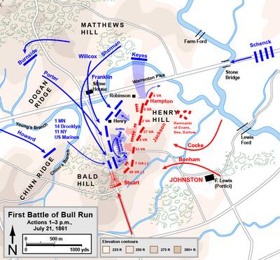 first battle of bull run wikipedia