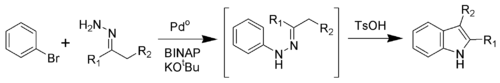The Buchwald modification of the Fischer indole synthesis