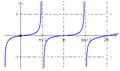 Funcao trigonometrica tangente.PNG