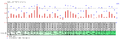 GEO Profile C12orf66 Normal Tissue Expression.png