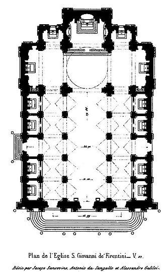 San Giovanni dei Fiorentini - Plan of the Church
