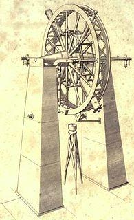 Meridian circle