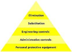 Hierarkia