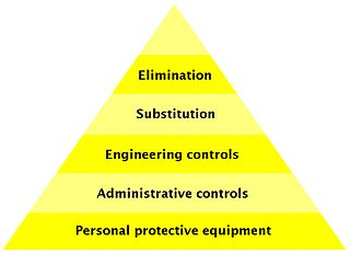 Coshh hierarchy of controls hse