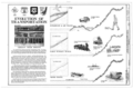 Historic Columbia River Highway, Troutdale, Multnomah County, OR HAER ORE,26-TROUT.V,1- (sheet 5 of 27).png