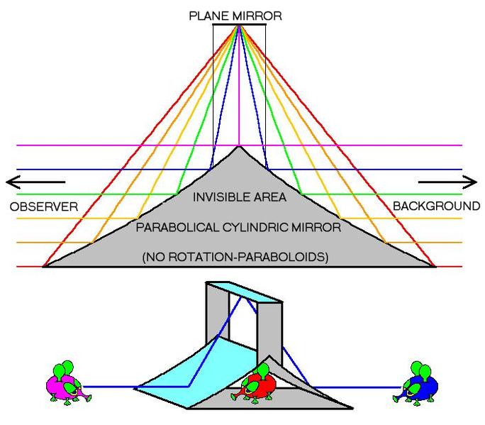 Image Credit: Wikipedia.org