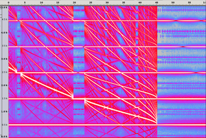 Injection locking - Spectrogram of the above audio