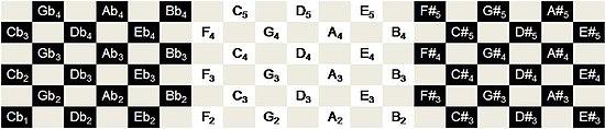 Fig. 1: The Wicki isomorphic keyboard note-layout, invented by Kaspar Wicki in 1896.