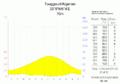 Klimadiagramm-Touggourt-Algerien-metrisch-deutsch.png