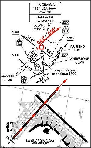 US Airways Flight 1549 - LaGuardia Runway 4 departure.