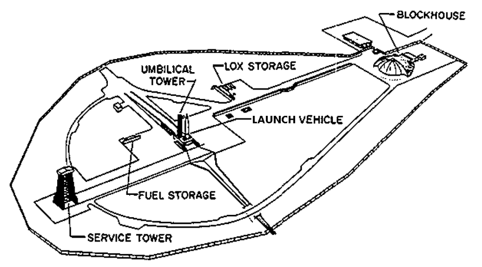 Launch-complex-14