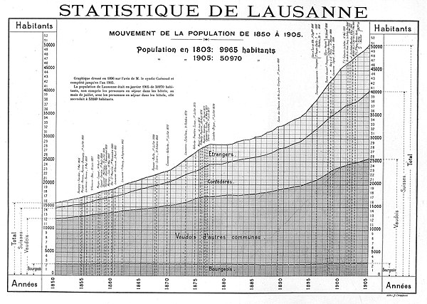 Lausanne a travers les ages page 092.jpg