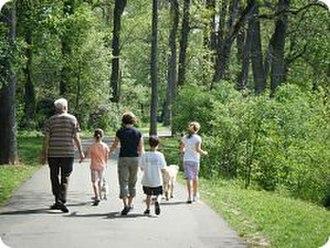 Little Sugar Creek Greenway - Greenway trail in Huntingtowne Farms Park