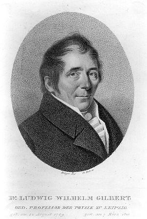 Ludwig Wilhelm Gilbert